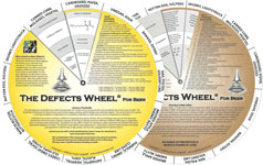 Defects Wheel for Beer